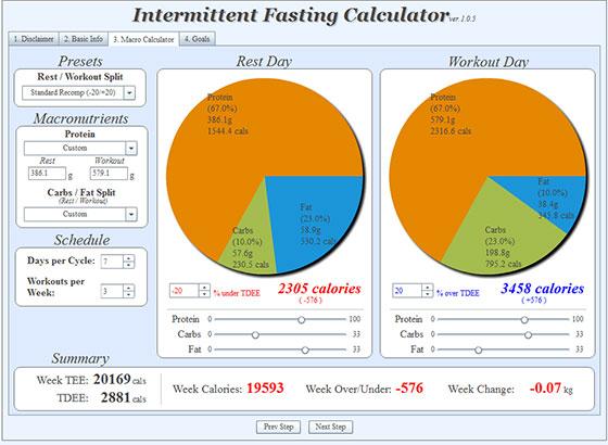 Intermittenet Fasting Calorie Calculator