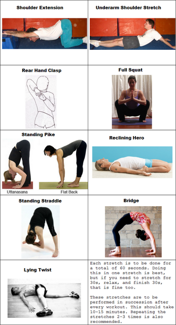 Starting Stretching Routine Cheat Sheet