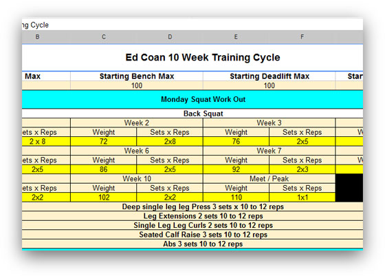 Ed Coan 10 Week Program Spreadsheet - All Things Gym