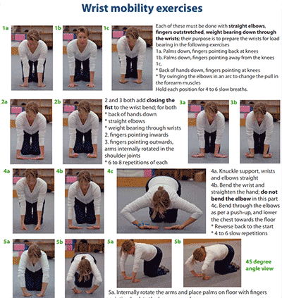 Wrist Mobility Bodyline Exercises Handstands Guide All