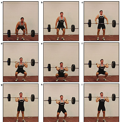Unique Aspects of Competative Weightlifting