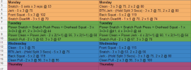 5 Week Front Squat Emphasis Cycle Weightlifting Program Spreadsheet