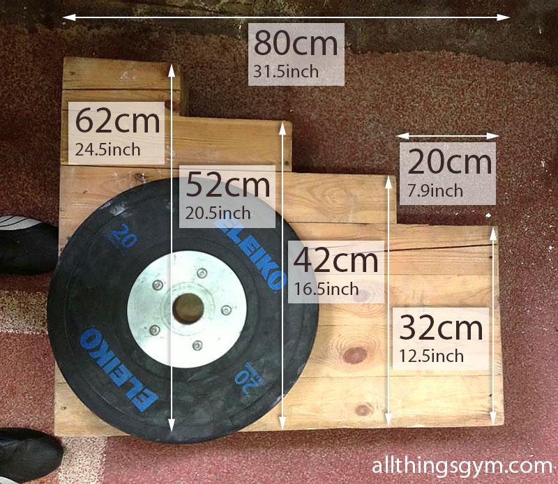 Staircase block measurements