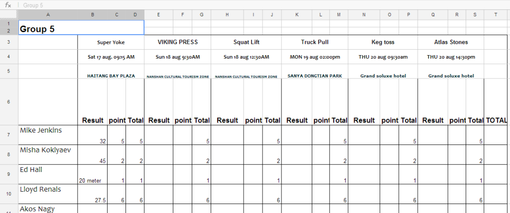 2013 WSM Results