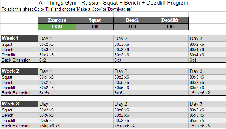 Russian Squat Dench Press Deadlift Powerlifting Routine Spreadsheet
