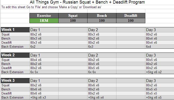 Russian Squat Dench Press Deadlift Powerlifting Routine Spreadsheet