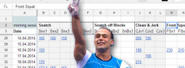 ilya ilyin progress tracker all things gym