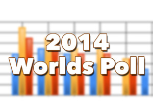 2014-worlds-polls